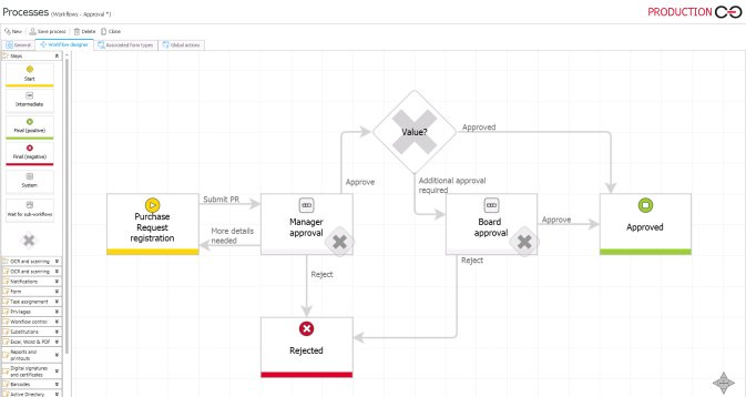 Low code bpm system for process automation and workflows webcon 14 nvjuhfo Choice Image