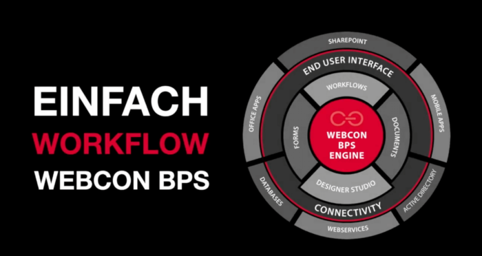 MICHAEL GRETH REVIEW PART 1: WORKFLOW CREATION USING WEBCON BPS
