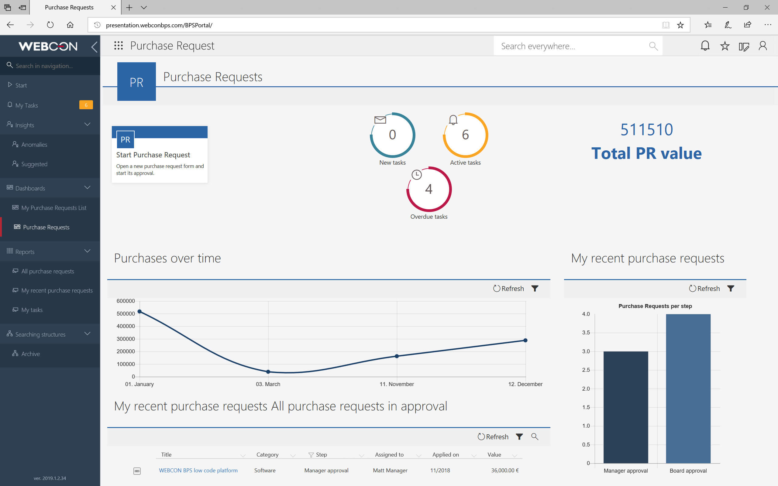 Reports and dashboards in WEBCON BPS