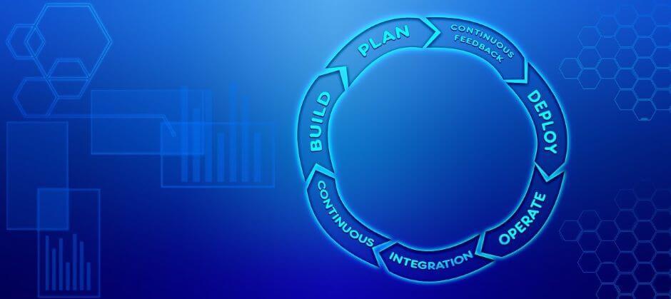 zwinnge podejście do automatyzacji procesów biznesowych agile